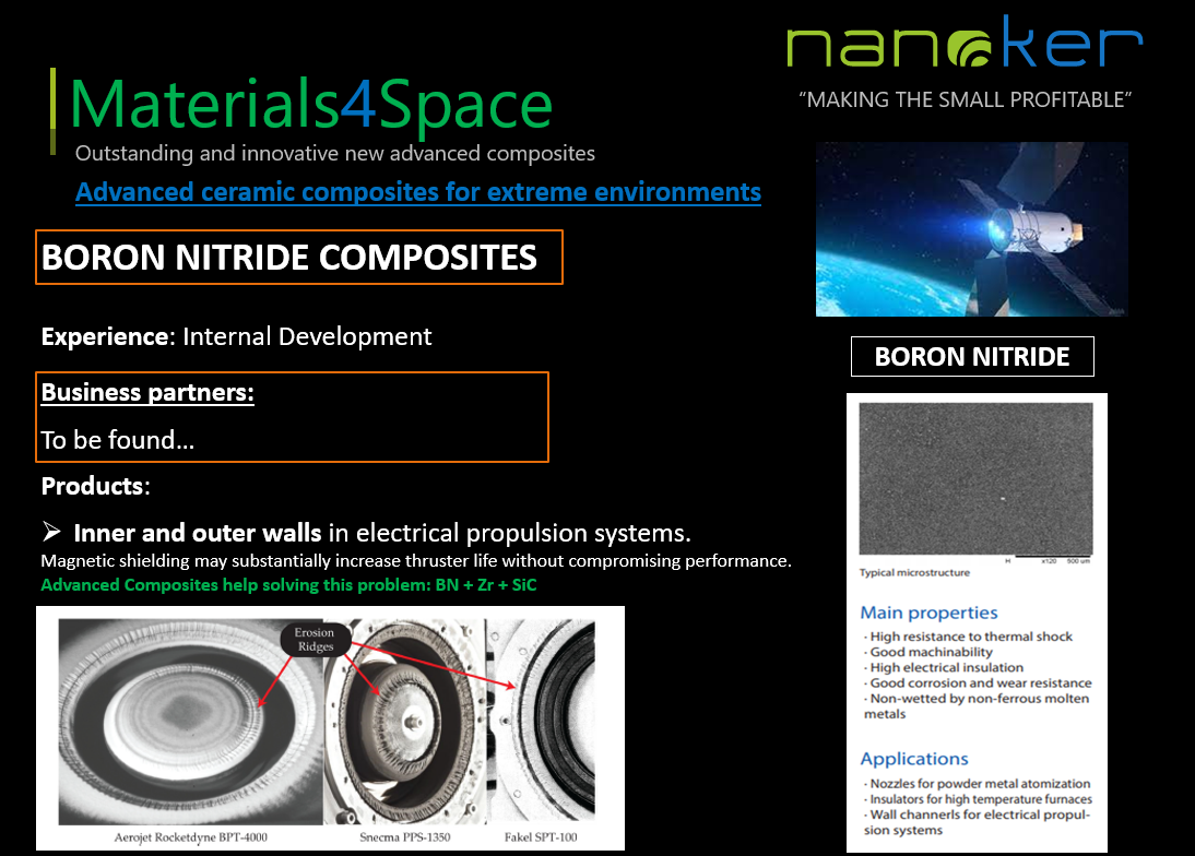 Boron Nitride Composites for Aerospace Applications Nanoker Research