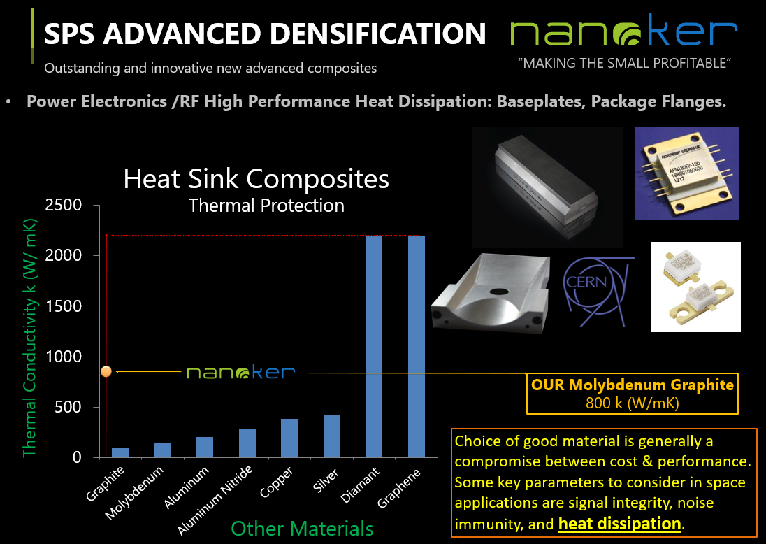 High Performance Heat Sinks composites by SPS Densification. Heat Dissipation by Nanoker Research.