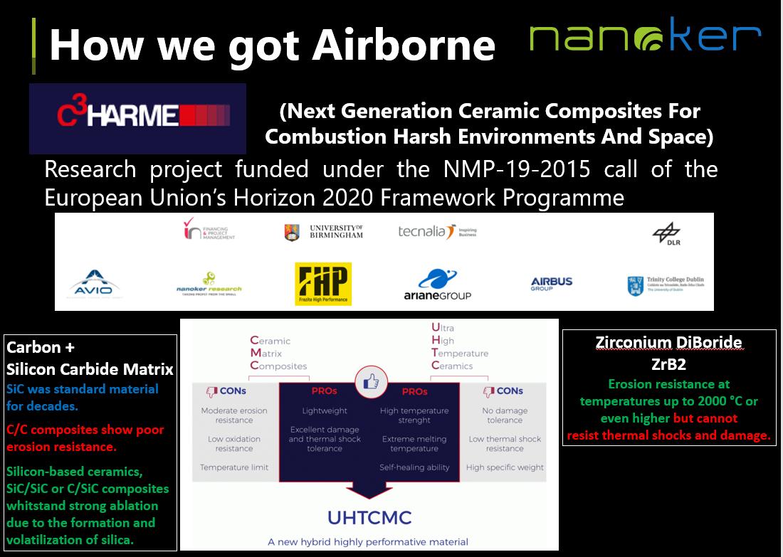 UHTCMC Composite. Carbon and Silicon Carbide Matrix combined with Zirconium DiBoride