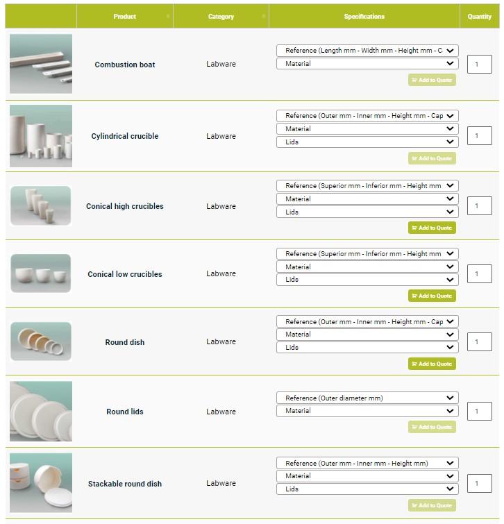 ceramic materials for laboratories
