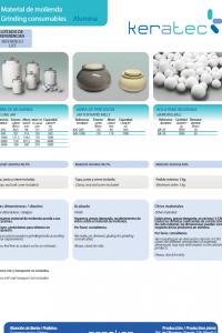 KERATEC-Mat-Molienda-Lista-Referencias-2021-1.pdf - Adobe Acrobat Reader DC (32-bit) 18_02_2021 12_50_25
